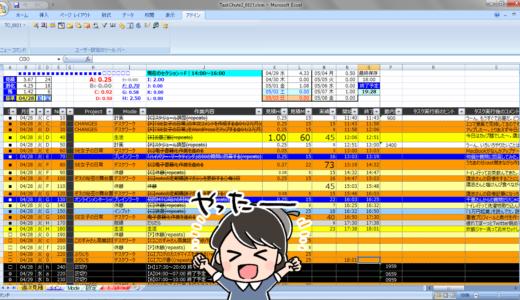 【Windows】タスクバーを非表示にして少しでも大きな画面でTaskChute2を使う